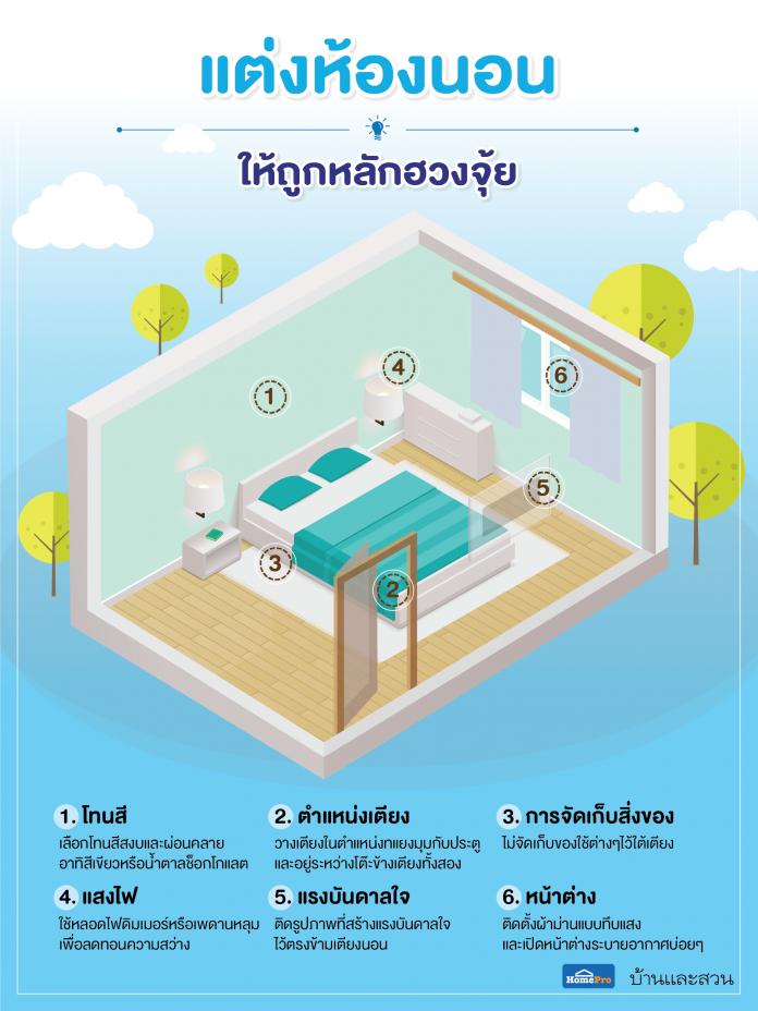 Infographic-01-696x928